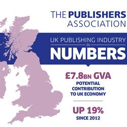 Publishers Association Infographic