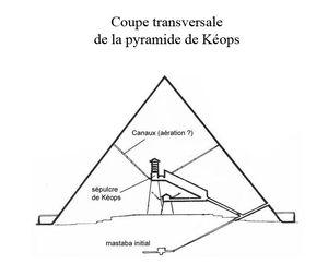 pyramide_copie