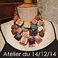 atelier fimo Lisle-sur-Tarn décembre 14