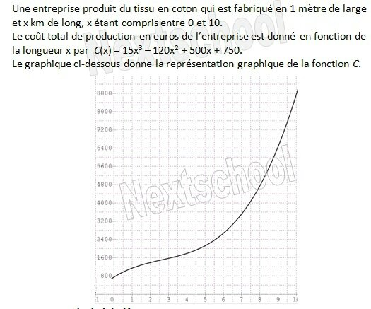 1ere derivation application aux variations 4 9 1