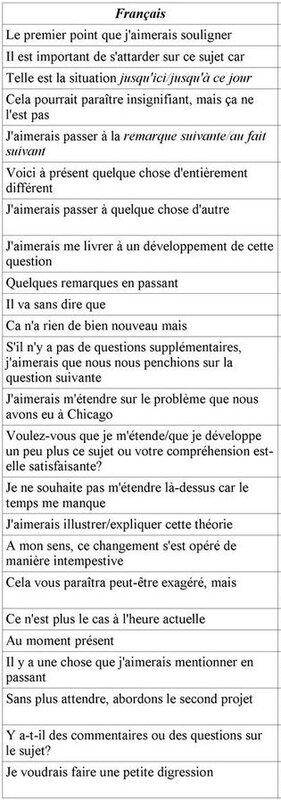 phrases utiles pour les exposés 1