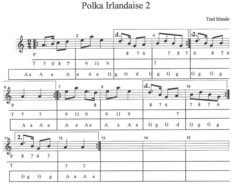 Polka Irlandaise 2