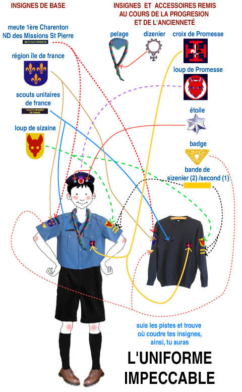 Placement de l'insigne uniforme scout garçon