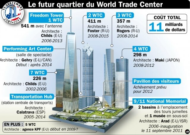Le nouveau world trade center new york crazy girl for Interieur world trade center