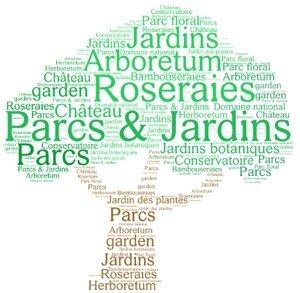 Nuage de tags Parcs et jardins