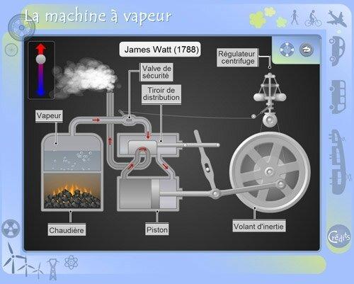 je-suis-ecomobile_animation_6_machine-a-vapeur