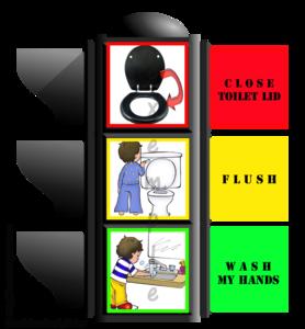 Stop Toilet