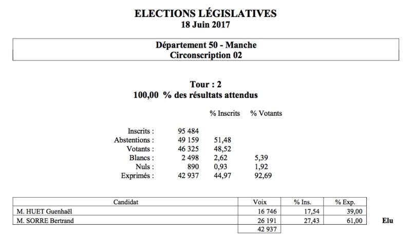 élections législatives 2017 second tour deuxième circonscription de la Manche Avranches Mortain Granville