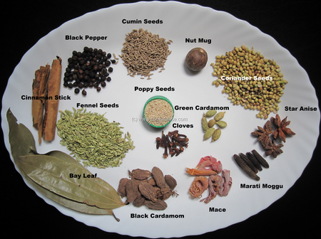 composition du garam masala