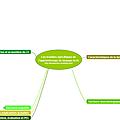 Traité de neuropsychologie de l'enfant - les troubles spécifiques de l'apprentissage du langage écrit