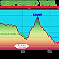 Resultats senpereko trail dimanche 11 mars 2018