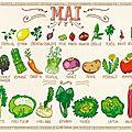 Fruits & légumes de saison - mai