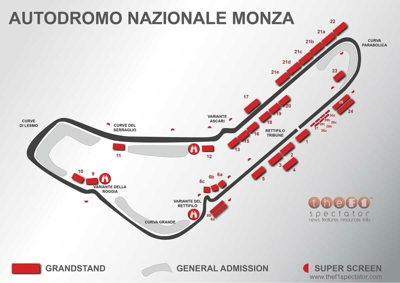 monza track