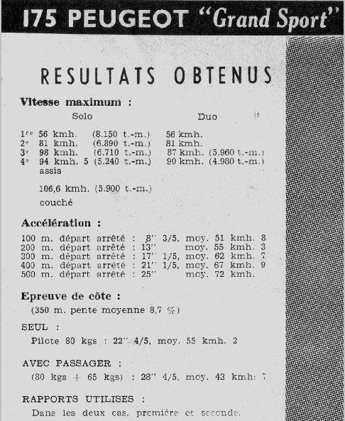 GS175-Resultats
