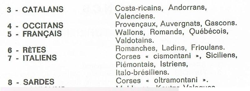le monde occitan