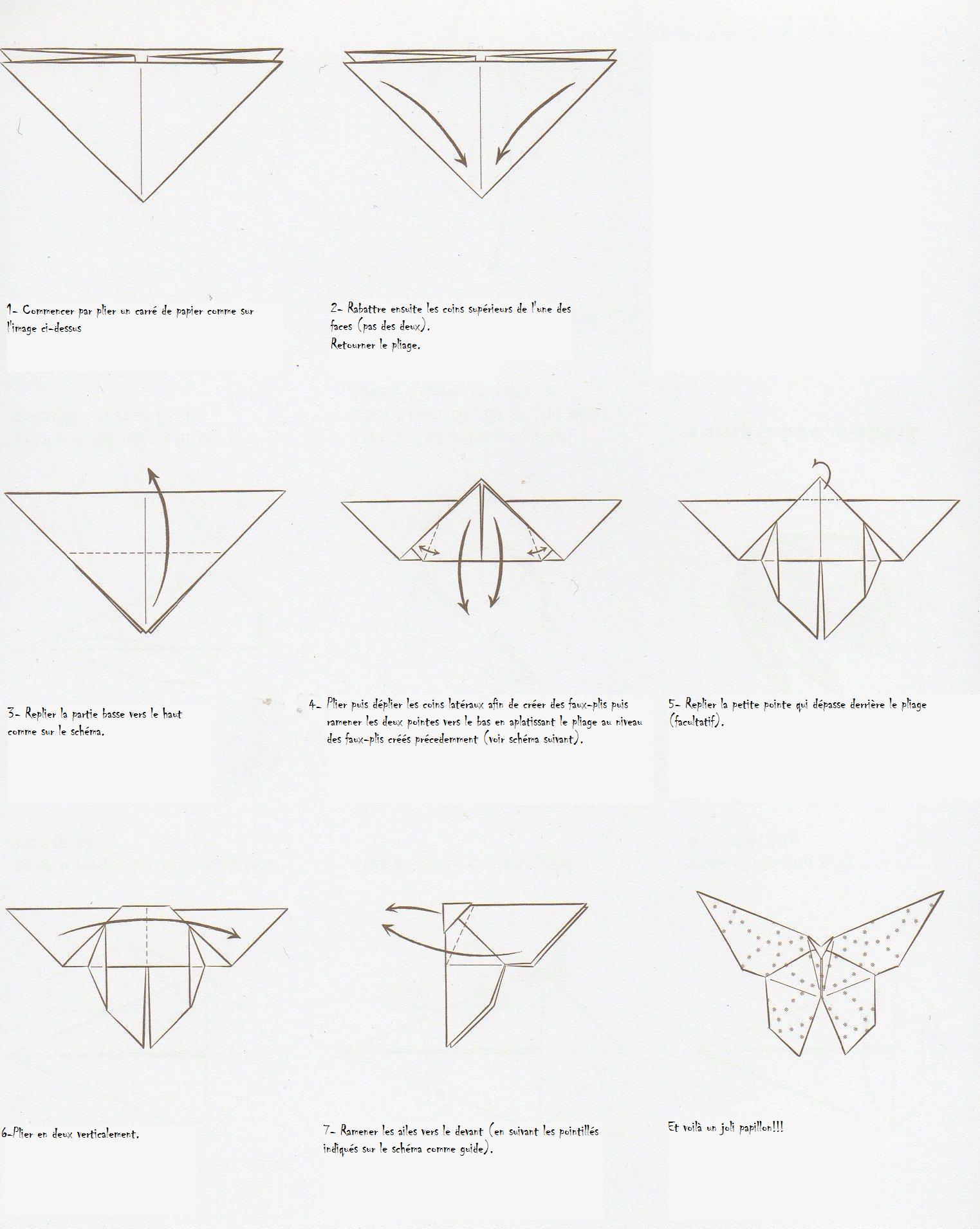 pin tuto papillon origami le blog de karinethiboultover blogcom on pinterest. Black Bedroom Furniture Sets. Home Design Ideas