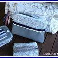 Accessoires de sacs