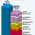 Municipales 2014… et intercommunalités