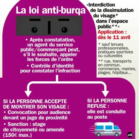 humour burka _modalites-d-application-de-la-loi-contre-le-port-du-voile-integral