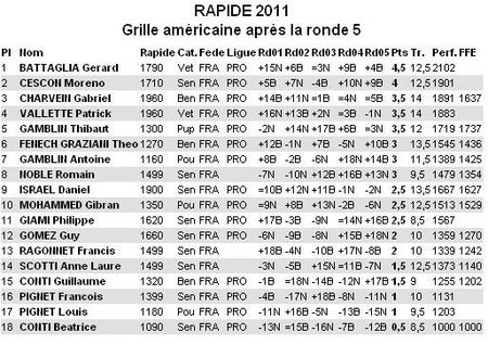 rapide2011
