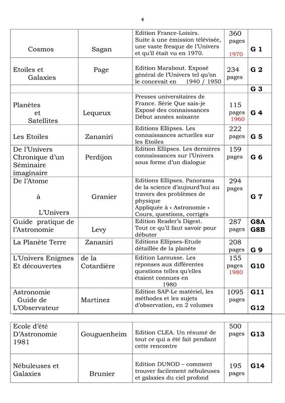 biblio_03