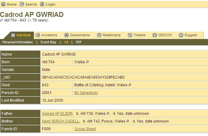 Cadrod ap Gwriad