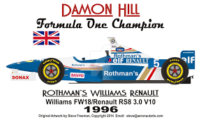 WILLIAMS RENAULT DAMON