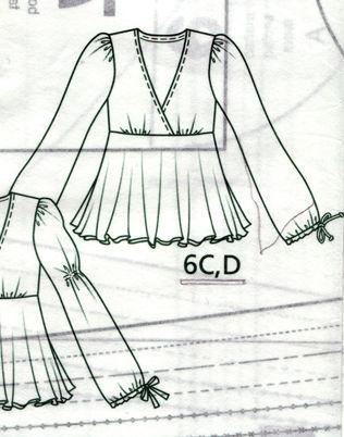 des plumes et des chas_ creations textiles_ piece unique__burda_patron