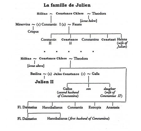 arbre_julien
