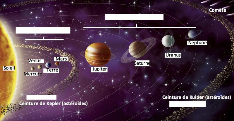 illustration système solaire