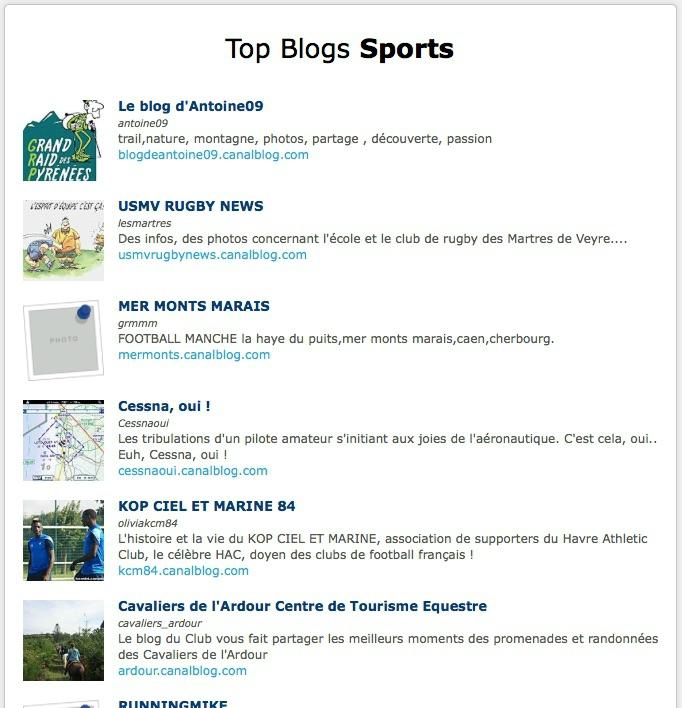 Top Blogs Sports