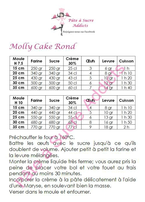 Molly cake rond taille cuisson etc