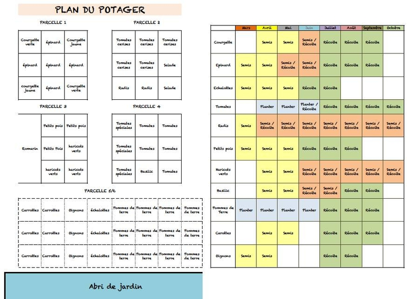 Plan du potager 2015 3 me saison mon potager carr for Potager permaculture plan