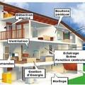 Domotique : câblage ethernet, station météo
