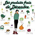 - fruits & légumes d'hiver et autre