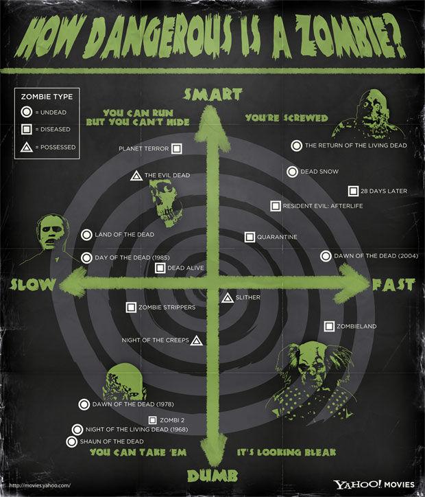zombie_chart_full_1_