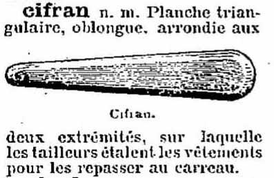 Larousse universel 1922