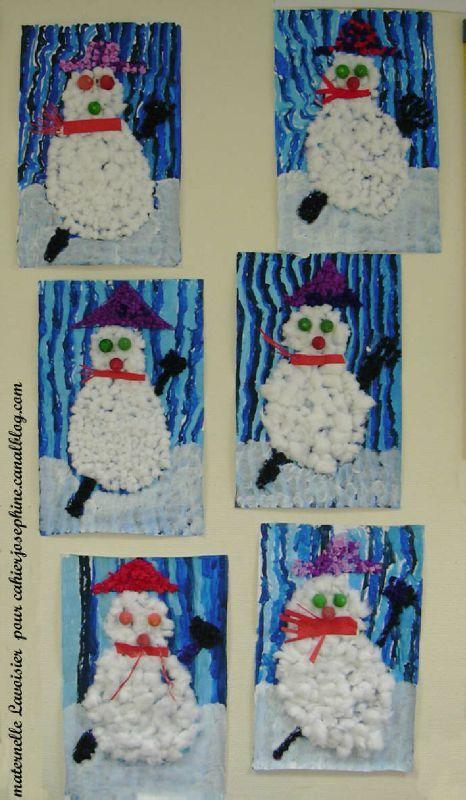 Bonhommes de neige les cahiers de jos phine - Pinterest bonhomme de neige ...