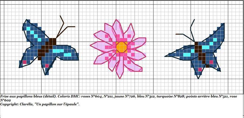 Frise aux papillons bleus (détail)