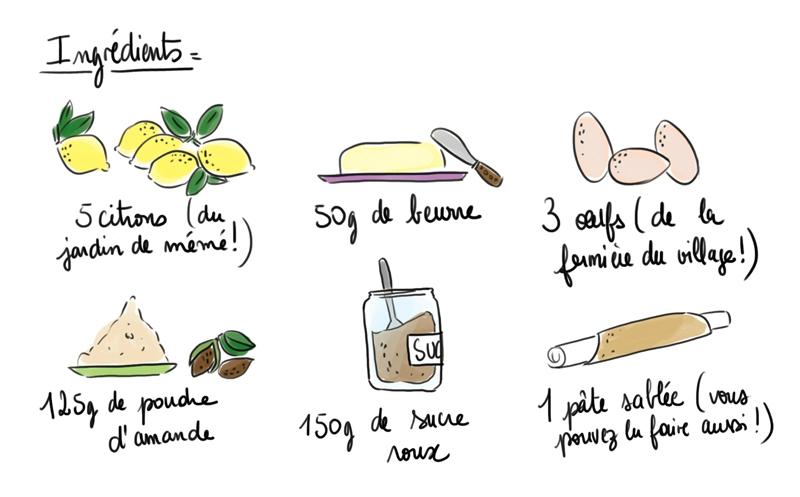 tarte-aux-citrons1