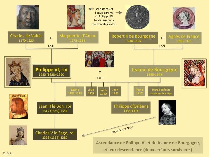 ascendance et descendance de Philippe VI de Valois (Michel Renard)