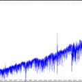 First echelle spectra of az cas