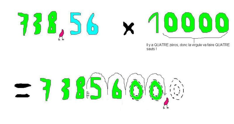 multiplication x 10000 dessin