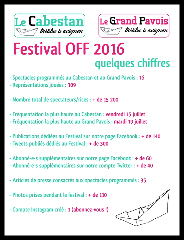 Chiffres Festival OFF 2016