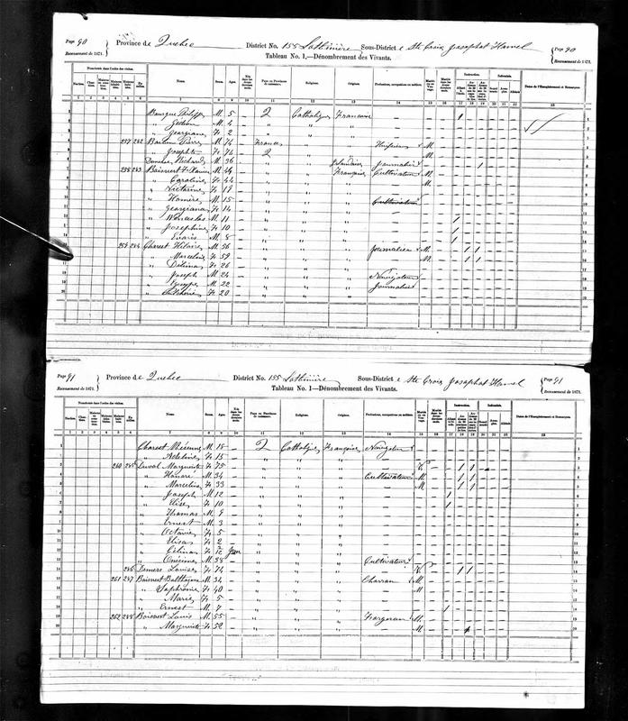 Recensement de 1871 pour la famille de Honoré Duval