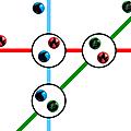 PG(2,1)