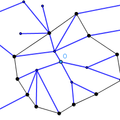 cercle_graphe