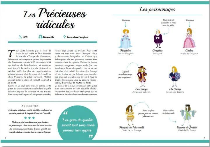 Le-grand-Moliere-Illustre-precieuses-ridicules-720x503