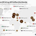Map of average price of a cup of coffee worldwide
