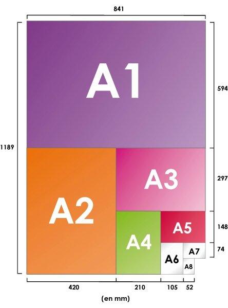 format-papier-A0-A1-A2-A3-A4-A5